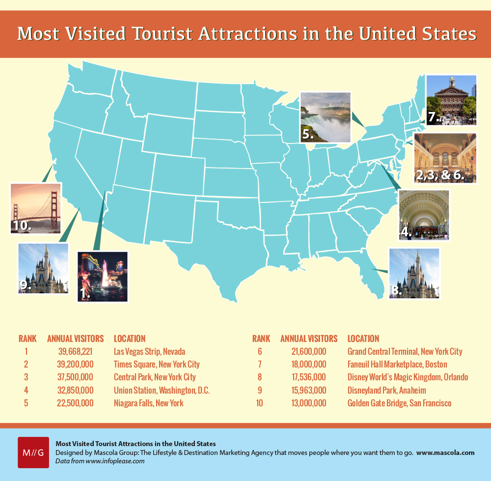 tourism in the united states of Brand usa is an organization dedicated to marketing the united states as a premier travel destination.